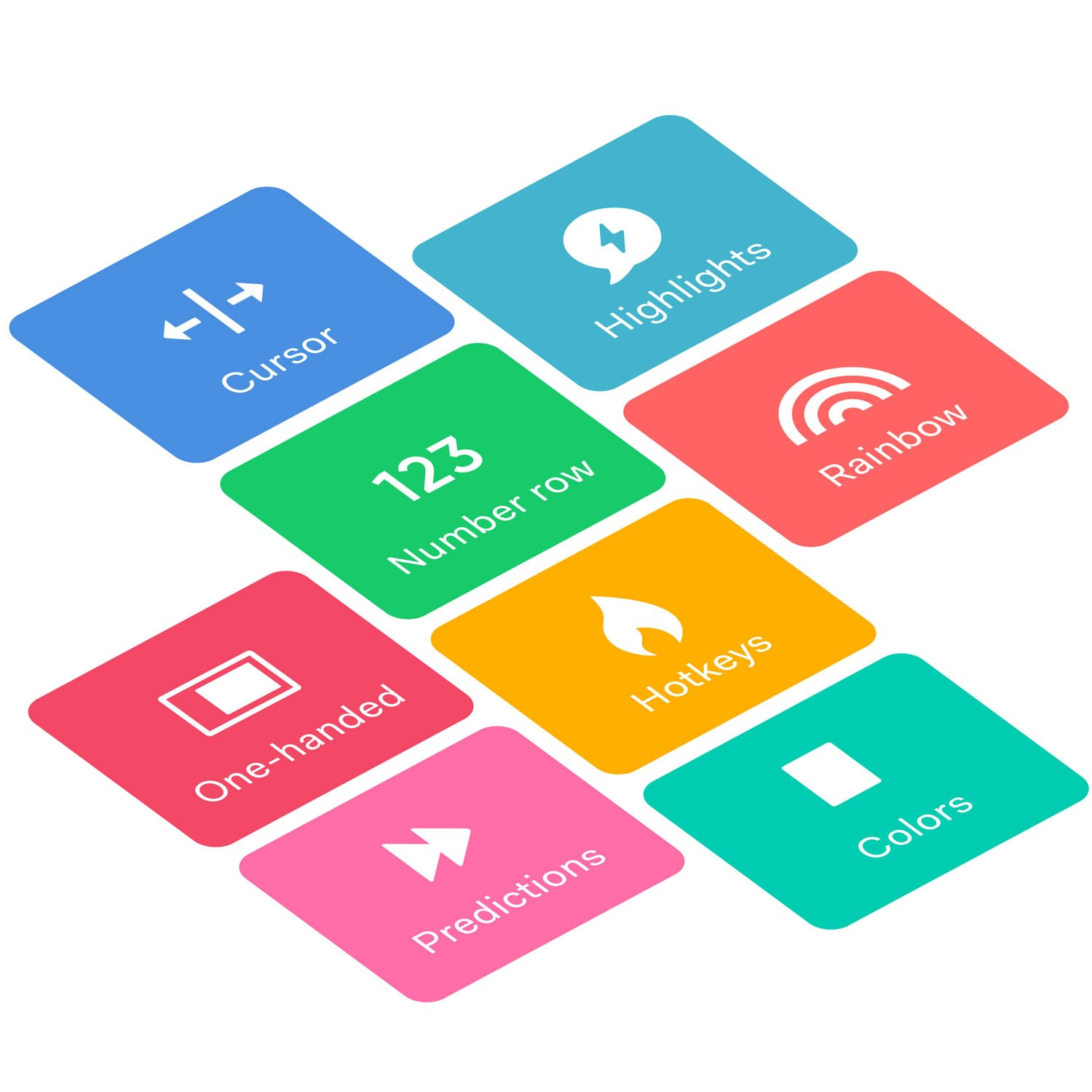 fleksy-keyboard-has-powerful-extensions-to-choose-from-number-row-hot-keys-shortcuts-app-launcher-highlights