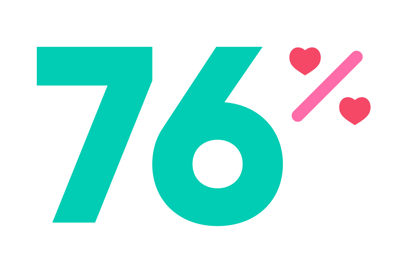 fleksy-OEM-monetization-76%-using-Fleksy-for-5-years-3